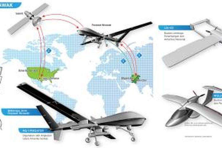 Ilustrasi pesawat nirawak