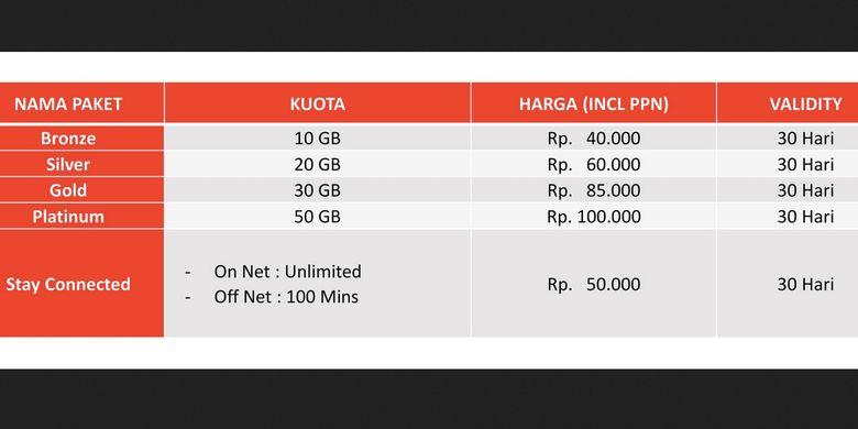 Paket internet Telkomsel untuk siswa-siswi dan pengajar madrasah.