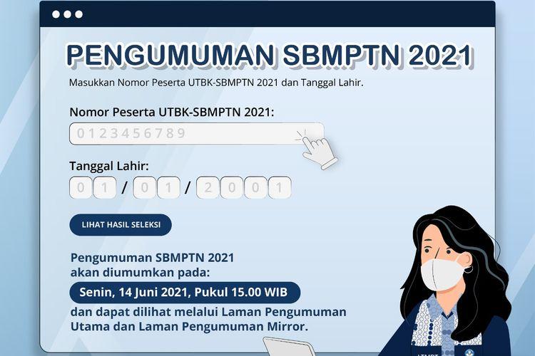 Data yang perlu disiapkan untuk mengakses pengumuman UTBK-SBMPTN 2021