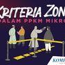 INFOGRAFIK: Kriteria Zona dalam PPKM Mikro