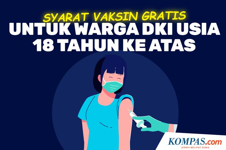 Syarat Vaksin Gratis untuk Warga DKI Usia 18 tahun ke Atas