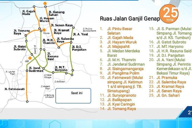 Nama jalan yang terdampak perluasan sistem Ganjil-Genap di Jakarta