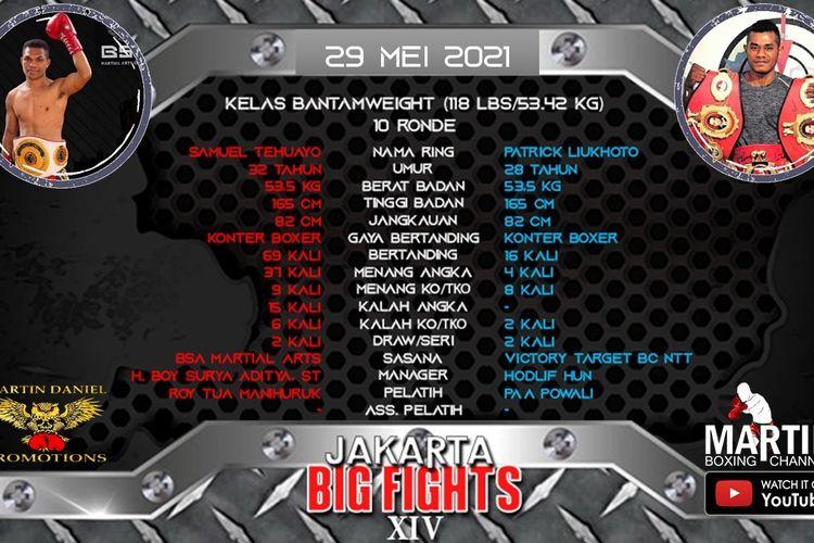 Jakarta Big Fights ke-XIV pada 29 Mei 2021 akan mempertandingan 14 partai tinju profesional dengan 2 partai utama.