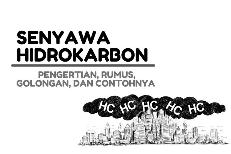 Ilustrasi senyawa hidrokarbon