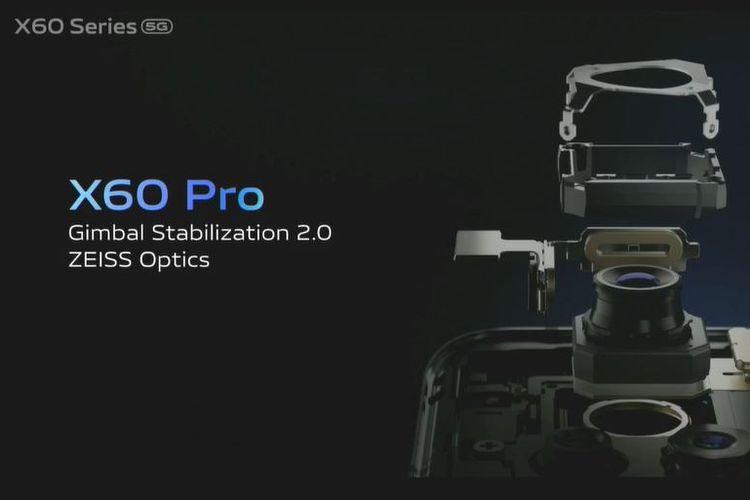 Ilustrasi Gimbal Stabilization 2.0.
