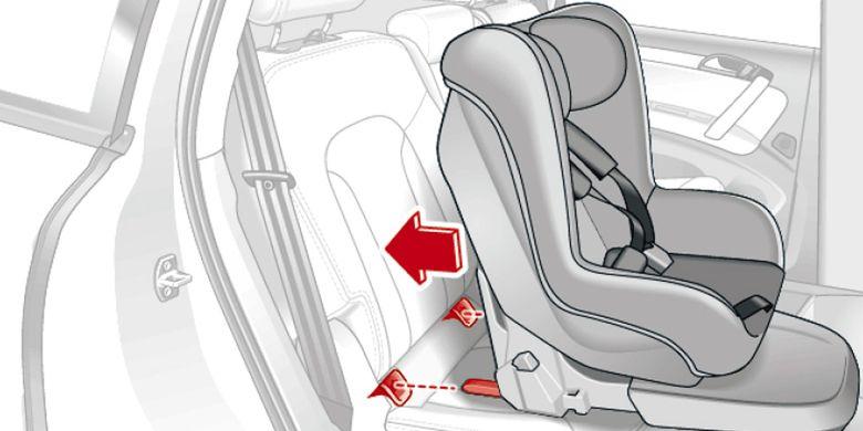 Isofix adalah lokasi pengait untuk kursi bayi