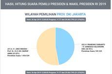Hasil Situng Sementara di Jakarta: Jokowi-Ma'ruf 53,05 Persen, Prabowo-Sandiaga 46,95 Persen
