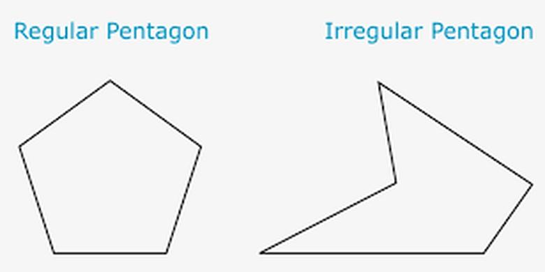 Segilima beraturan dan segilima tidak beraturan
