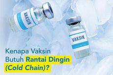 Cold Chain Vaksin Covid-19, Tantangan Baru Vaksin Pfizer dan Moderna