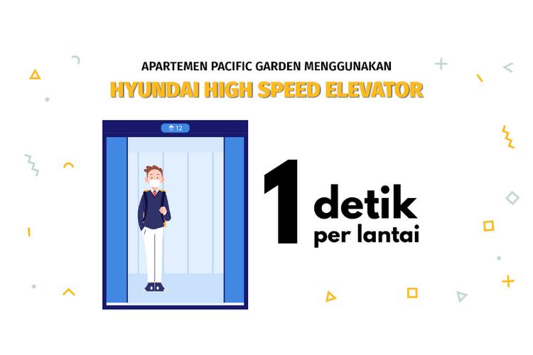 Lift Hyundai-High Speed Elevator yang digunakan Pacific Garden dapat menjangkau 1 detik perlantai.