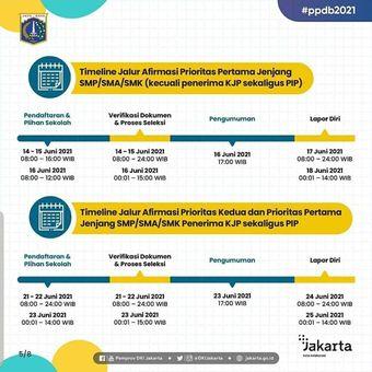 Timeline PPDB Jalur afirmasi Jakarta tahun 2021