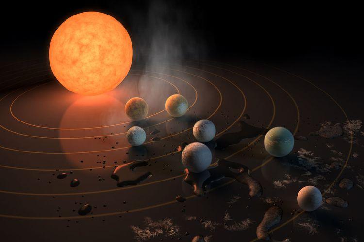 Ilustrasi tujuh exoplanet yang mengorbit bintang TRAPPIST-1. Tiga planet pertama terlalu panas dan planet terjauh terlalu dingin. Tapi tiga planet di orbit tengah kemungkinan memiliki suhu ideal untuk air dalam bentuk cari.