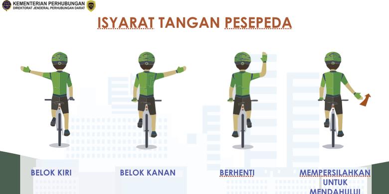 Isyarat Tangan Pesepeda oleh Kemenhub