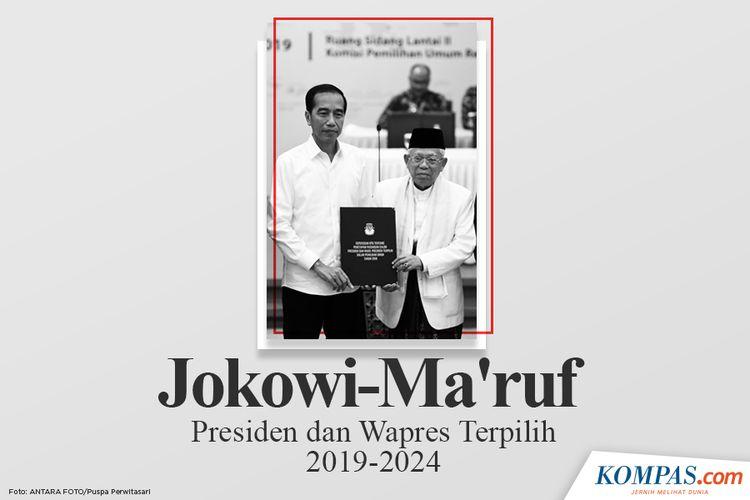 Jokowi-Maruf, Presiden dan Wakil Presiden Terpilih 2019-2024