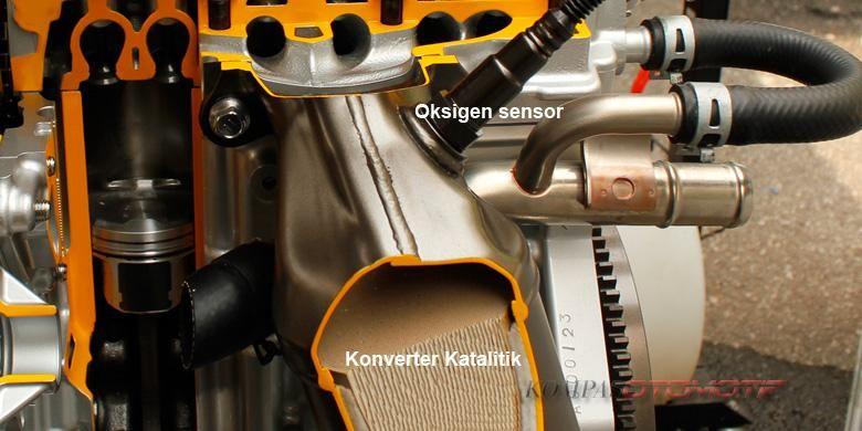 Memahami Fungsi Catalytic Converter