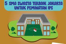 INFO GRAFIK: SMA Swasta Terbaik DKI Jakarta Peminatan IPS