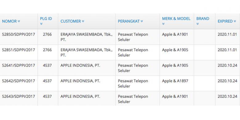 Laman sertifikasi Ditjen SDPPI menampilkan daftar sertifikat berlaku untuk iPhone X, iPhone 8, dan iPhone 8 Plus.
