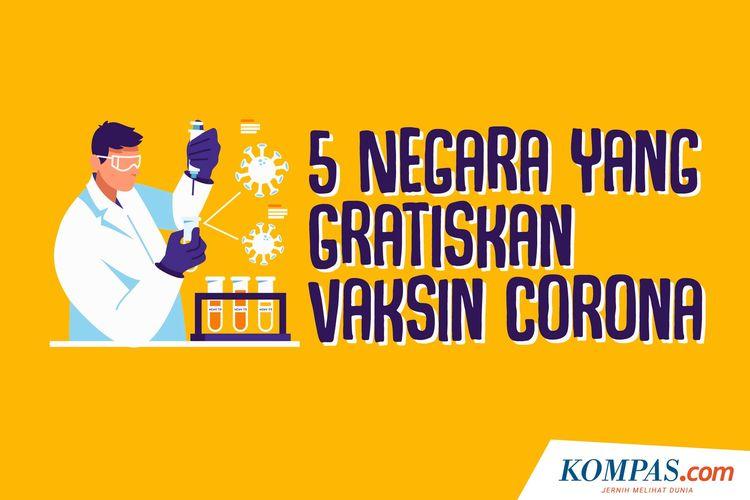 5 Negara yang Gratiskan Vaksin Corona