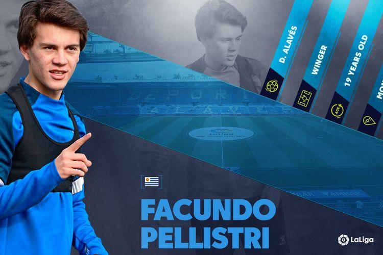 Facundo Pellistri merupakan pemain sayap Deportivo Alaves yang musim ini bermain di LaLiga, kasta teratas Liga Spanyol, sebagai pemain pinjaman dari Manchester United.