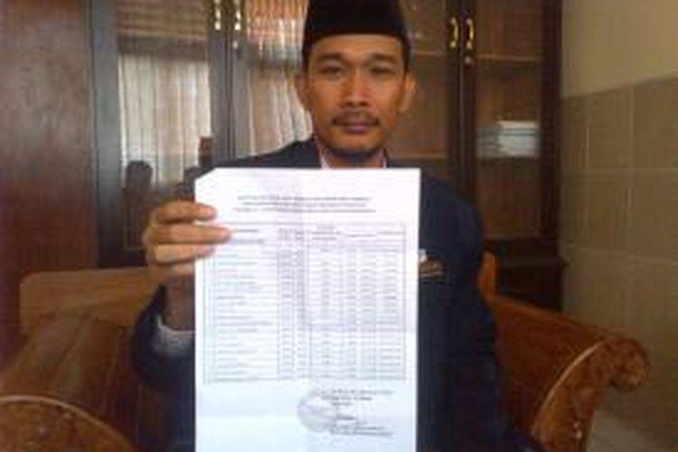 Hasil audit BPK STAIN Pamekasan, menempatkan STAIN Pamekasan berada di posisi terbaik se Indonesia.
