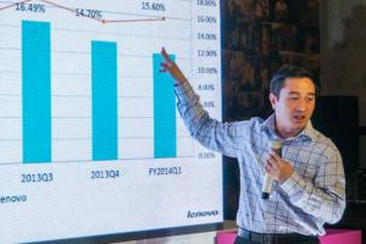 Consumer Segment Manager Lenovo Indonesia, Andrian Lesmono