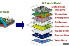 Proses Pengelolaan Sistem Informasi Geografis
