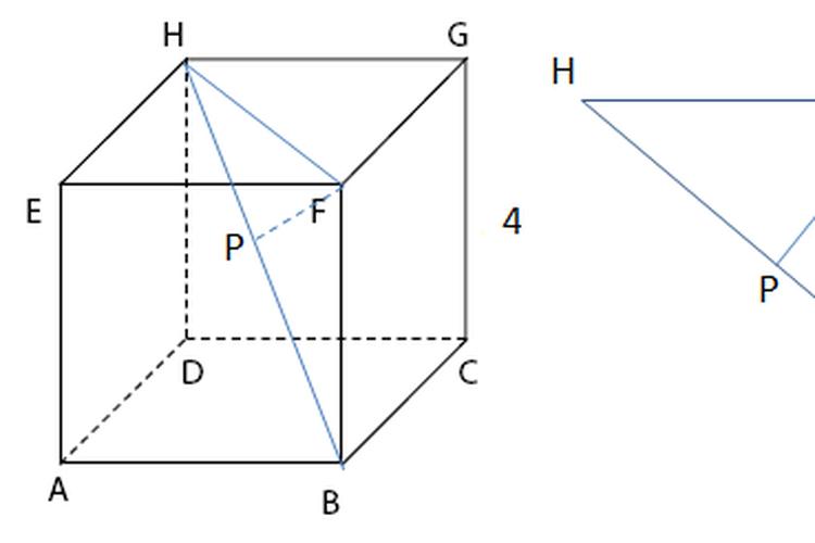 ilustrasi dimensi tiga.