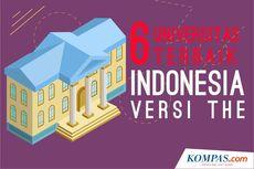 INFOGRAFIK: 6 Universitas Terbaik Indonesia di Peringkat Dunia