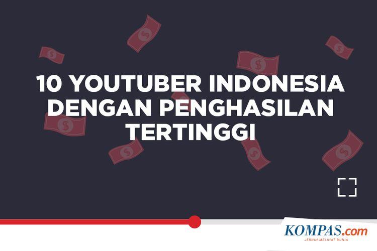 10 Youtuber Indonesia dengan Penghasilan Tertinggi