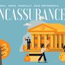 Bancassurance: Definisi, Jenis, Manfaat, dan Metodenya