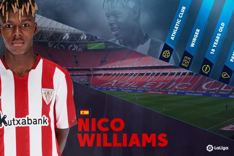 Pemain terkini dalam seri LaLiga: Rising Stars adalah bintang muda berbakat Athletic Bilbao, Nico Williams.