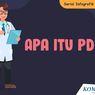 Serial Infografik Virus Corona: Apa Itu PDP?