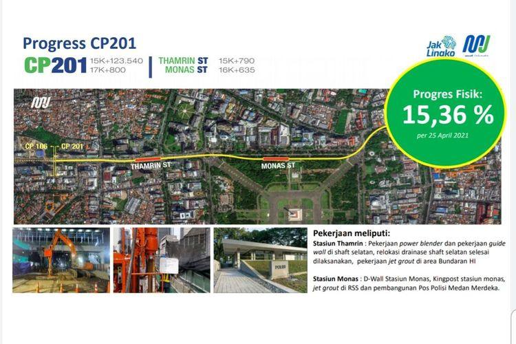 Progres Fisik MRT Fase II Capai 15,36 Persen, Tunneling Akan Dimulai November 2021