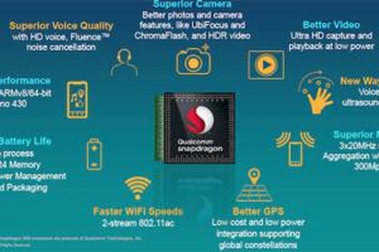 Slide berisi penjelasan tentang prosesor Qualcomm Snapdragon 810