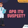 Serial Infografik Virus Corona: Apa Itu Suspect?