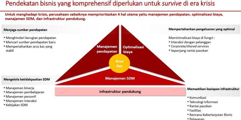 Apa Itu Exit Strategy?
