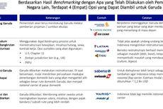 Kementerian BUMN Kaji 4 Opsi Penyelamatan Garuda Indonesia