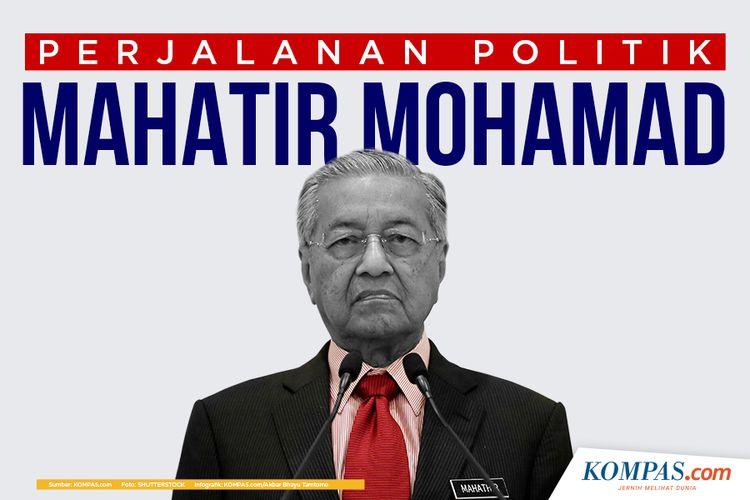 Perjalanan Politik Mahathir Mohama