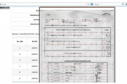 Intel Kodim Mintai Formulir C1 di Sulawesi Selatan (1)