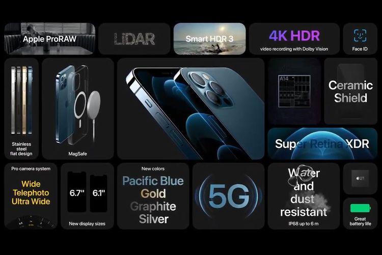 Fitur iPhone 12 Pro dan iPhone 12 Pro Max.
