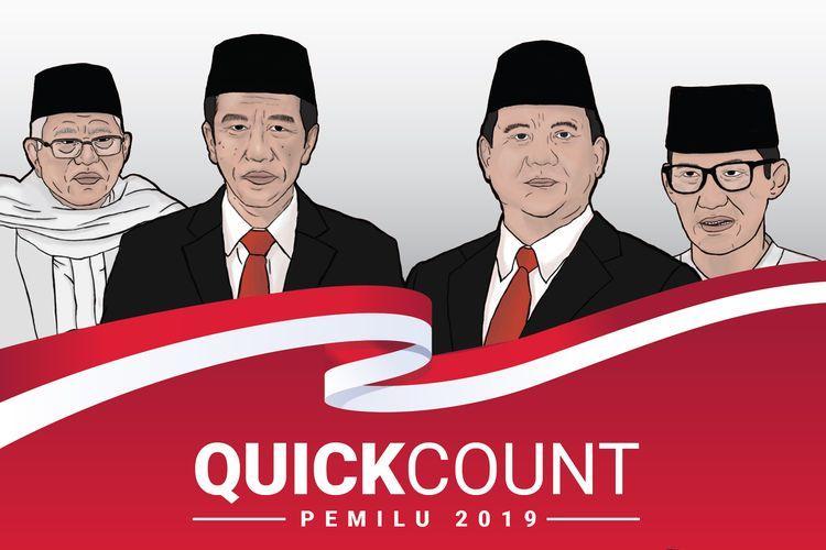 Ilustrasi quick count Pemilu 2019.