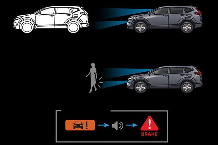 Honda CR-V facelift 1.5L Turbo Prestige fitur CMBS