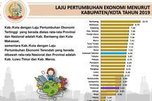Ekonomi Luwu Utara Tumbuh  7,11 Persen, Tertinggi di Tana Luwu