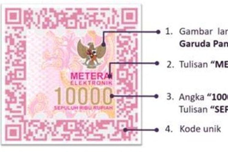 Bentuk e-meterai Rp 10.000 yang sudah beredar dan resmi berlaku.