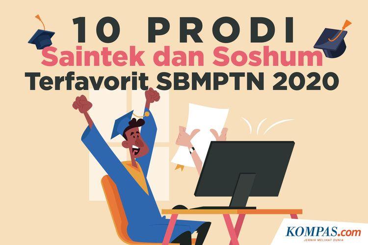 10 Prodi Saintek dan Soshum Terfavorit SBMPTN 2020