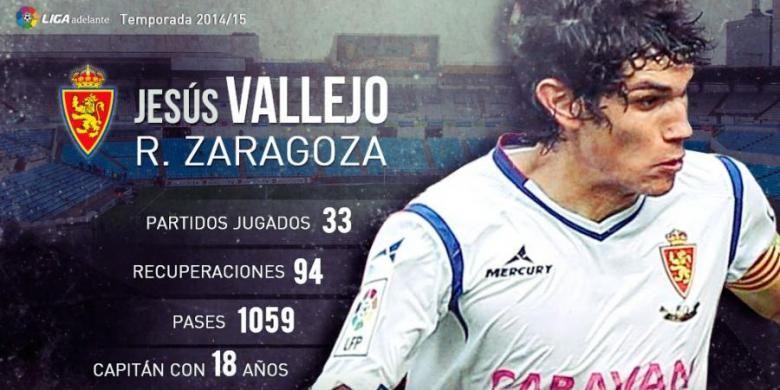 Pemain Real Zaragoza, Jesus Vallejo, yang sudah dibeli Real Madrid pada bursa transfer musim panas 2015.
