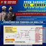 PPKM Darurat, Beberapa Ruas Jalan Kabupaten Jember Ditutup