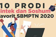 Ini 10 Prodi Soshum dengan Nilai UTBK Tertinggi di SBMPTN 2020