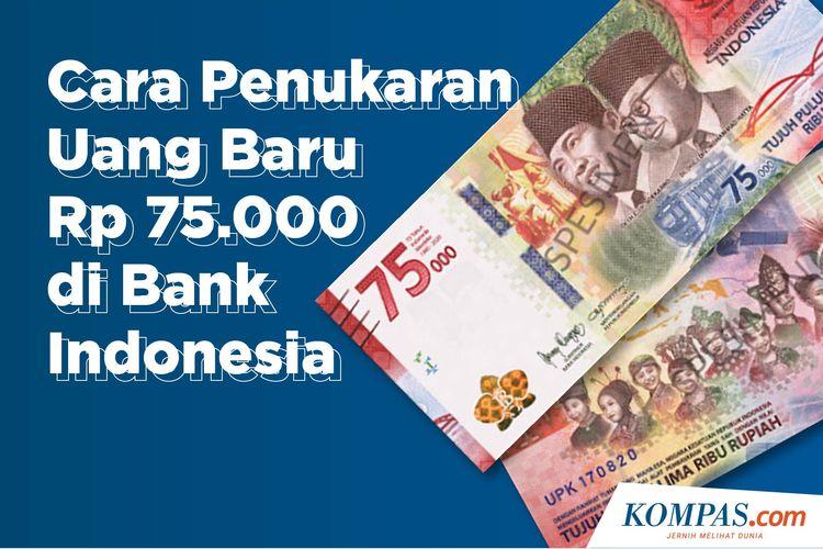 Cara Penukaran Uang Baru Rp 75.000 di Bank Indonesia