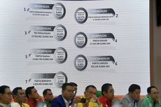 Hasil Lengkap Perolehan Kursi DPR 2019-2024